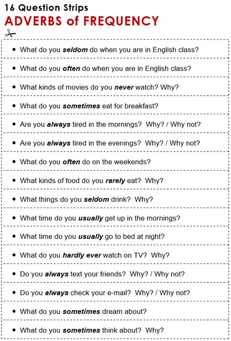 adverb  frequency worksheets
