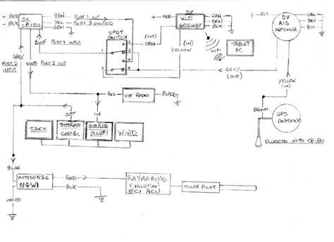 Standard Horizon Wiring Diagram by Standard Horizon Cp180 Chart Plotter Myhanse Hanse
