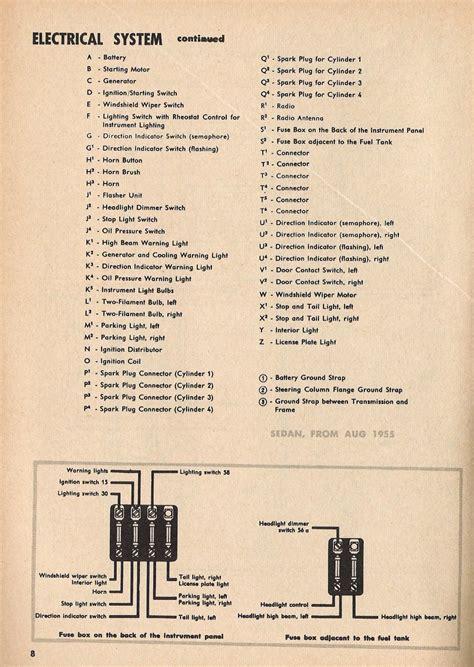 1957 Bug Wiring Diagram by 1955 Beetle Wiring Diagram Thegoldenbug