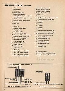 1974 Vw Super Beetle Fuse Box Diagram