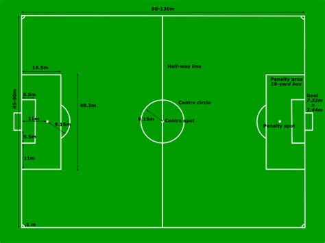 football pitch soccers field measurements clip art