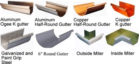 An Introduction To Guttering & How Guttering Works