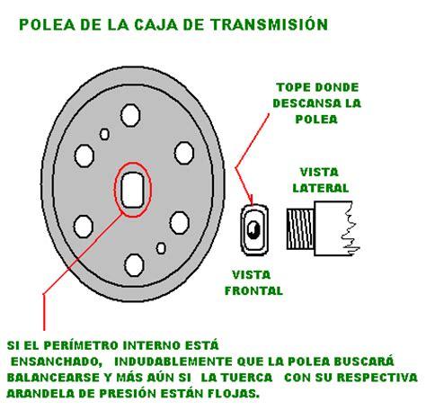 solucionado lavadora samsung modelo wa10d3 de 10 5kg yoreparo