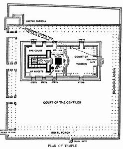 The Location Of The First And Second Temples