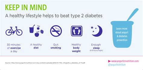 a healthy lifestyle helps to beat type 2 diabetes yogurt