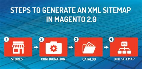 Steps To Generate An Xml Sitemap In Magento 20