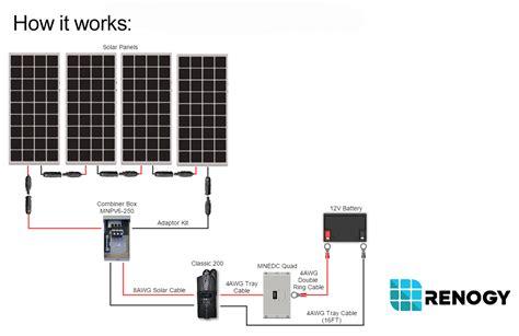 12v Cabin Wiring Diagram by 1000 Watt 12 Volt Monocrystalline Solar Cabin Kit Renogy