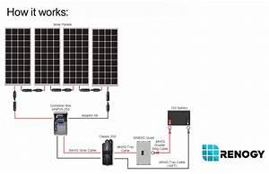 1000 Watt 12 Volt Monocrystalline Solar Cabin Kit
