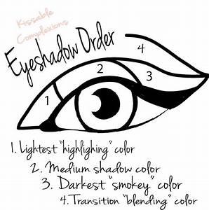 Eye Shadow Order