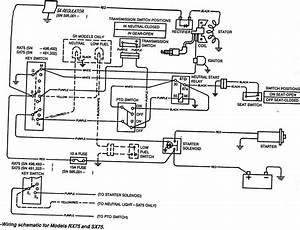 Deck Pto Guide Deere Tractor Diagram Riding Carburetor