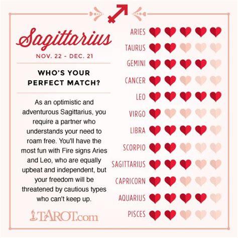 discover    worst love matches   zodiac sign sagittarius pinterest