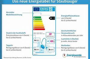 Bau Staubsauger Test : eu verordnung ab 1 september neue regeln und energielabel f r staubsauger was presseportal ~ Michelbontemps.com Haus und Dekorationen