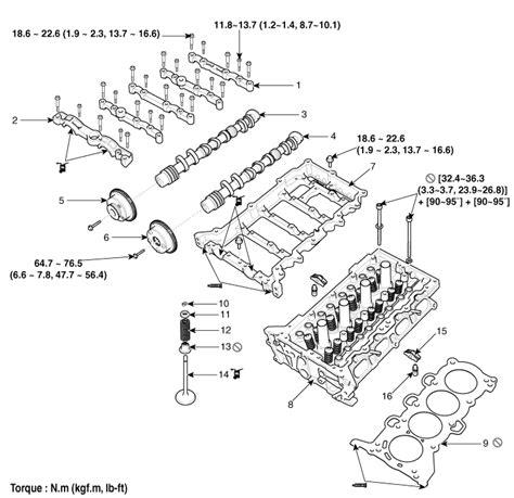 hyundai elantra cylinder head components  components