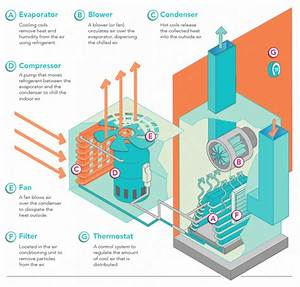 Air Conditioner Diagram