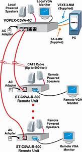 Vga Video Audio Splitter  Extender Via Cat5