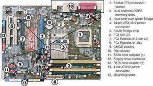 Ict Guide For Life  Parts Of A Computer Motherboard