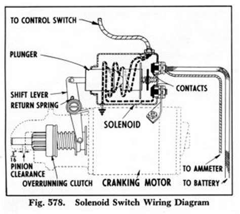 Solenoid Circuit Wiring Diagrams