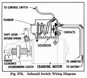 Solenoid Switch Wiring Diagram For The 1949 Oldsmobile