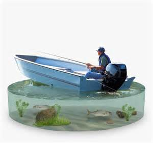 Types Of Aluminum Boats Pictures