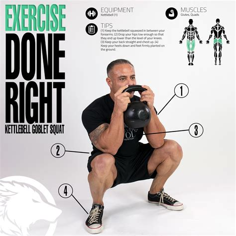 squat goblet kettlebell glutes quads exercise squats exercises workout kettle technique challenge bell during swings infographic