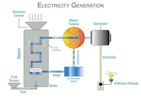 gas turbine jet engine gas free engine image for user