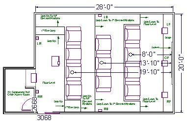 Home Theater Floor Plan by Home Theater Layout The Ulitmate Home Theater Room