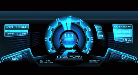Digital Dashboards For Cars by Future Car Dashboards Will Be Completely Customizable