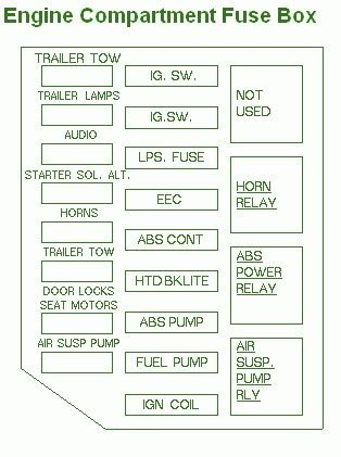1991 Ford Crown Victorium Radio Wiring Diagram by Ford Page 7 Circuit Wiring Diagrams