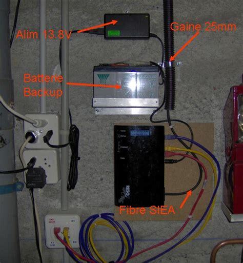 fibre optique un jour futur quels cables pr 233 parer