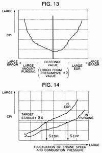 Lean Burn Engine Diagram