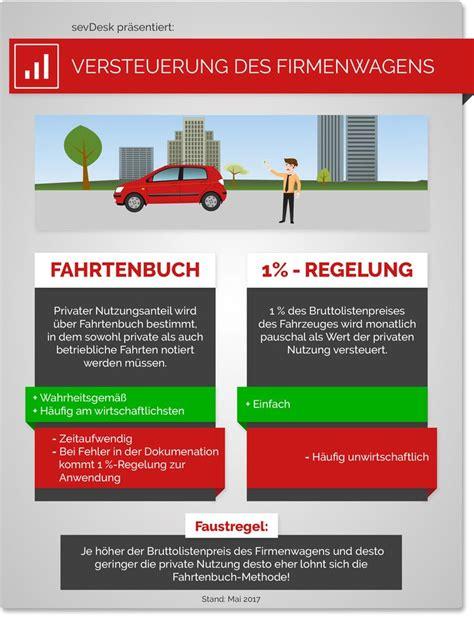 Berandaunterschied kontenrahmen und kontenplan : Firmenwagen oder Privatfahrzeug: so fährst du am billigsten in 2020   Weiterbildung, Fahrtenbuch ...