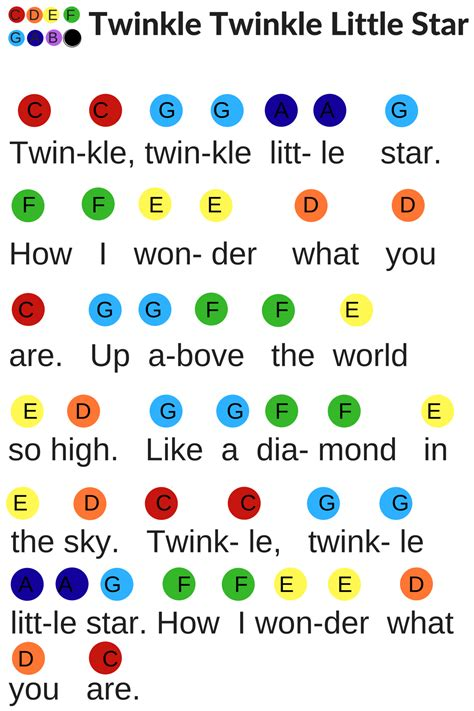 color coded hand bell song  bundle  songs