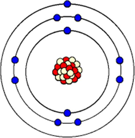 Sodium Of Protons by Gcse Chemistry What Is An Atom What Is A Proton