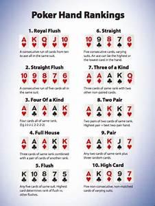 Poker Hand Ranking Official Poker Hand Ranking Chart
