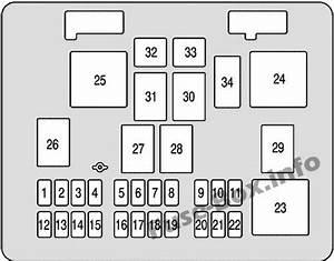 Interior Fuse Box Diagram  Chevrolet Express  2003  2003