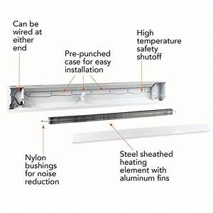 Baseboard Heater System Gas Heating