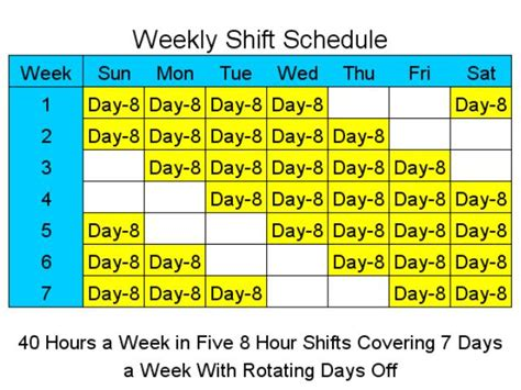 hour rotating shift schedules examples planner