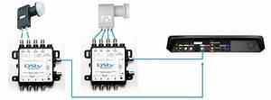 Camera Installation As Well Dstv Smart Lnb Installation