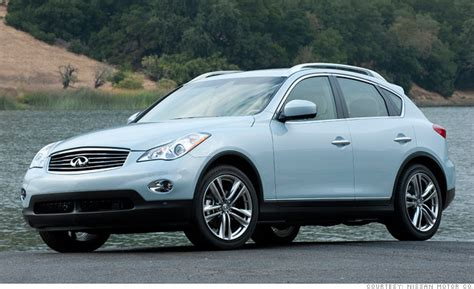 Most Reliable Suv Last 10 Years by Upscale Small Suv Infiniti Ex Consumer Reports Names