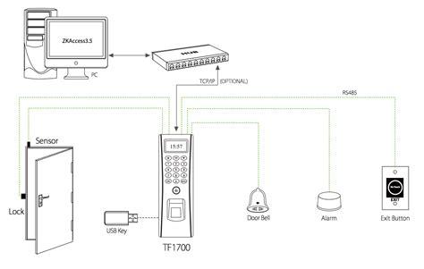 Club Car D Wiring Diagram by Zkteco Fingerprint Rfid Standalone Access Bundle