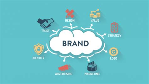 brand strategy the 6 key elements