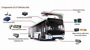 Singapore Outfitting Buses With Self