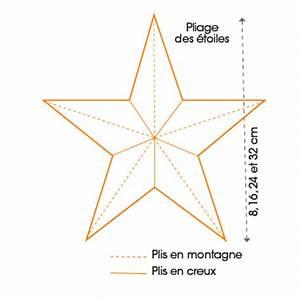 Comment Faire Une étoile En Papier : toile 3d gabarit gabarit etoiles 3d 24 cm ~ Nature-et-papiers.com Idées de Décoration