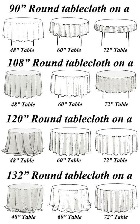 how to make a tablecloth for a rectangular table tablecloth sizing help wholesale wedding chair covers