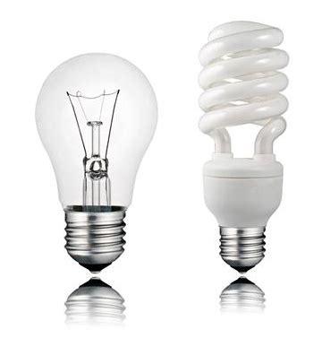 new light bulbs new idea lightbulb square efftips