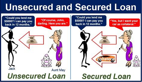 What Is An Unsecured Loan? Definition And Meaning