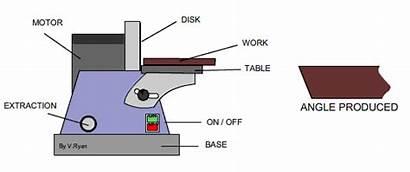 Sander Belt Diagram Parts Disk Sanding Power