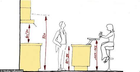 hauteur standard cuisine plan de travail standard 28 images hauteur plan de