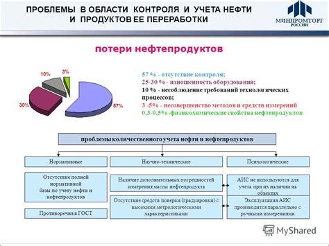 Контроль технического состояния систем в процессе их эксплуатации цели и задачи технической диагностики