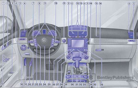 excerpt vw volkswagen owners manual touareg